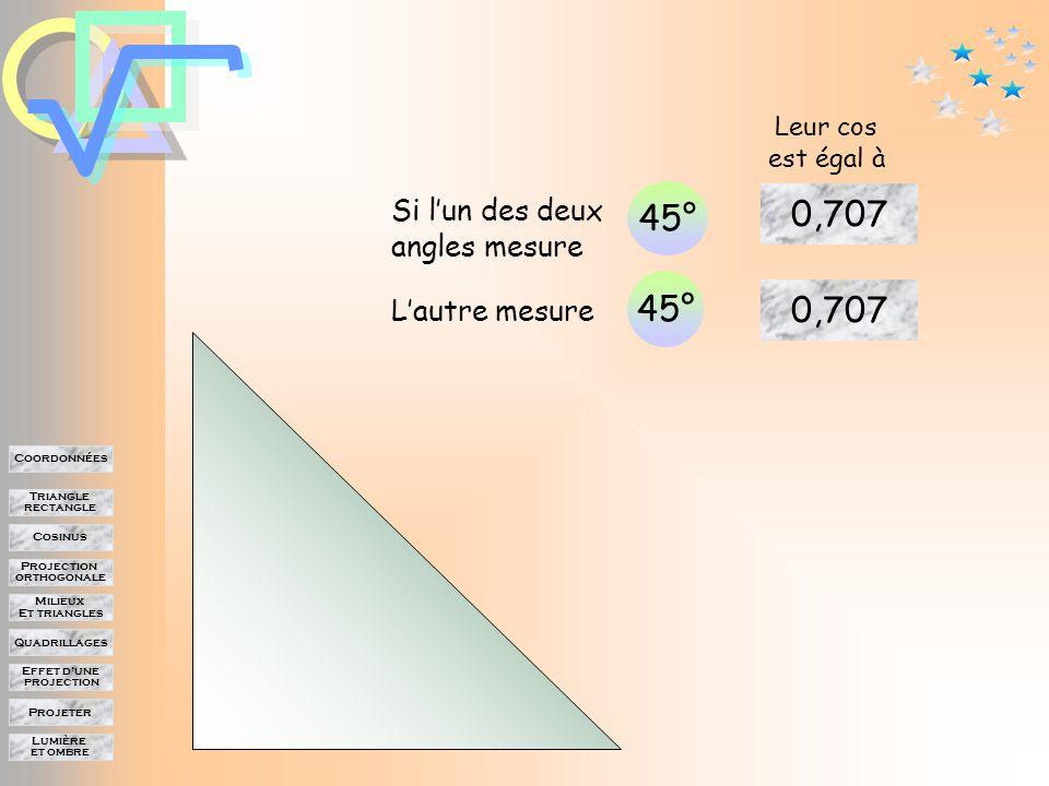 Lumière et ombre Projeter Effet d'une projection Quadrillages Milieux Et triangles Projection orthogonale Cosinus Triangle rectangle Coordonnées Si l'un des deux angles mesure L'autre mesure 35° 55° 0,819 0,574 Leur cos est égal à