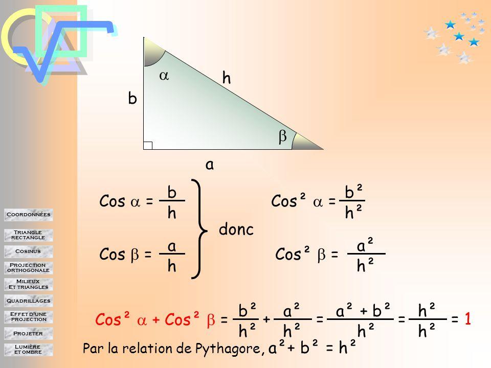 Lumière et ombre Projeter Effet d'une projection Quadrillages Milieux Et triangles Projection orthogonale Cosinus Triangle rectangle Coordonnées 0,0520,2080,5150,707 0,9990,9780,8570,707 0,819 0,574 0,914 0,407 0,978 0,208 cos  cos    Pour deux angles complémentaires, les Cosinus varient en sens opposé.