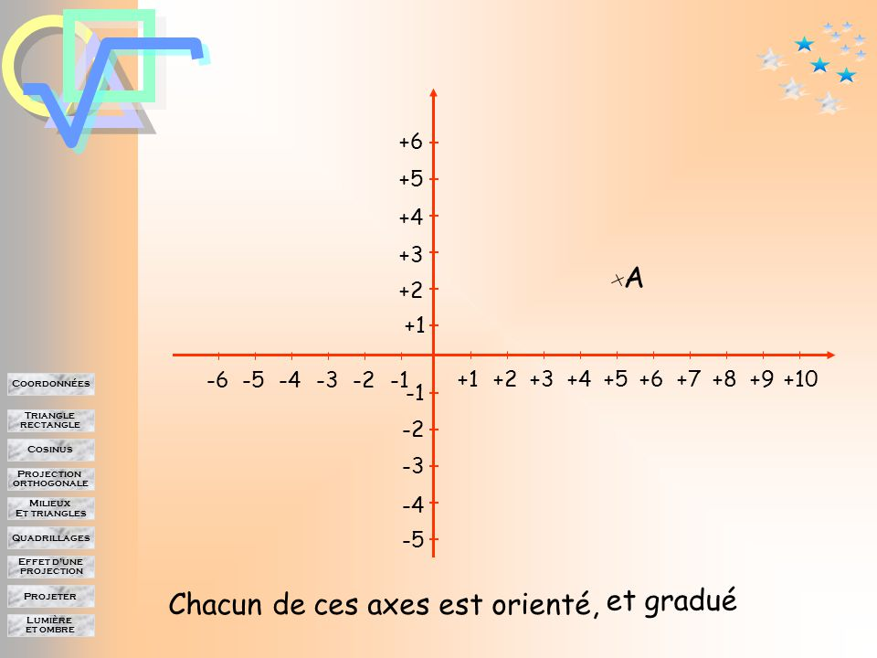 Lumière et ombre Projeter Effet d'une projection Quadrillages Milieux Et triangles Projection orthogonale Cosinus Triangle rectangle Coordonnées A Un axe horizontalUn axe vertical