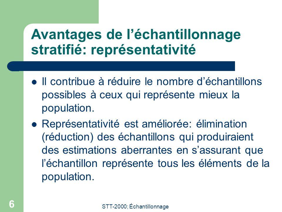 STT-2000; Échantillonnage 7 Autres avantages de l'échantillonnage stratifié  Précision: Plus les strates sont homogènes, plus les estimations sont précises.