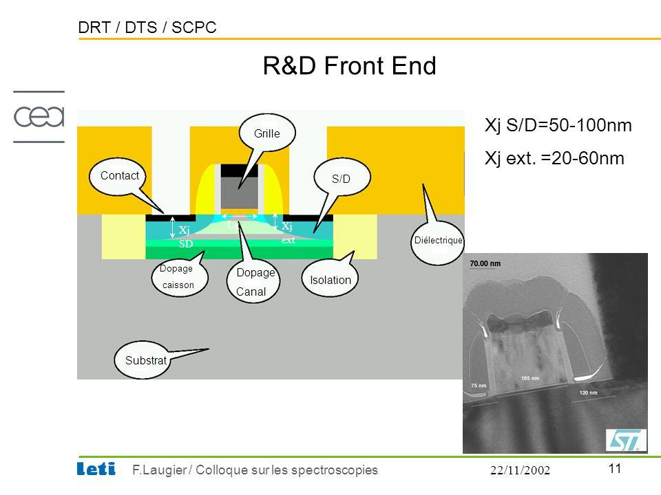 DRT / DTS / SCPC 11 F.Laugier / Colloque sur les spectroscopies22/11/2002 R&D Front End Xj S/D=50-100nm Xj ext. =20-60nm Grille S/D Isolation Dopage C