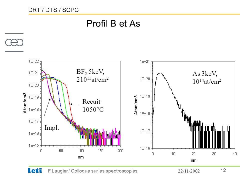 DRT / DTS / SCPC 12 F.Laugier / Colloque sur les spectroscopies22/11/2002 Profil B et As BF 2 5keV, 210 15 at/cm 2 As 3keV, 10 14 at/cm 2 Recuit 1050°