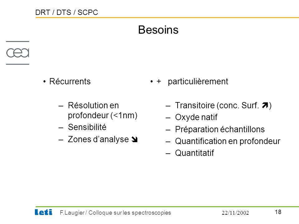 DRT / DTS / SCPC 18 F.Laugier / Colloque sur les spectroscopies22/11/2002 Besoins •Récurrents –Résolution en profondeur (<1nm) –Sensibilité –Zones d'a