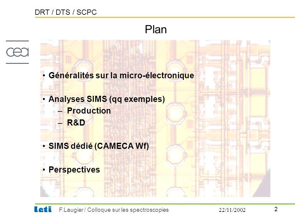 DRT / DTS / SCPC 2 F.Laugier / Colloque sur les spectroscopies22/11/2002 Plan •Généralités sur la micro-électronique •Analyses SIMS (qq exemples) –Pro