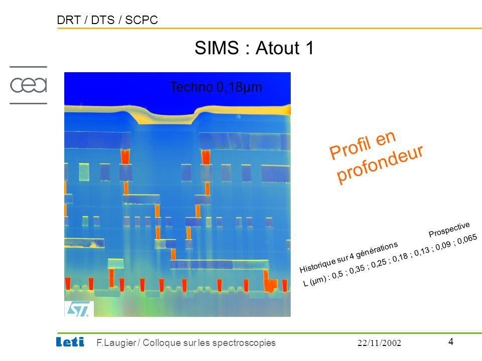 DRT / DTS / SCPC 4 F.Laugier / Colloque sur les spectroscopies22/11/2002 SIMS : Atout 1 Profil en profondeur Historique sur 4 générations Prospective