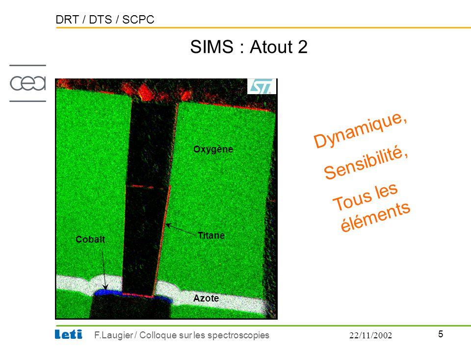 DRT / DTS / SCPC 5 F.Laugier / Colloque sur les spectroscopies22/11/2002 SIMS : Atout 2 Dynamique, Sensibilité, Tous les éléments Oxygène Azote Titane