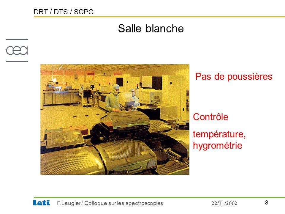 DRT / DTS / SCPC 8 F.Laugier / Colloque sur les spectroscopies22/11/2002 Salle blanche Pas de poussières Contrôle température, hygrométrie