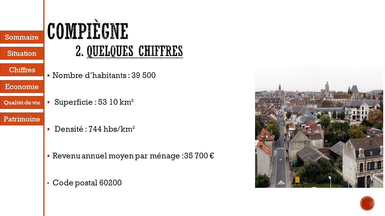  Nombre d'habitants : 39 500  Superficie : 53 10 km²  Densité : 744 hbs/km²  Revenu annuel moyen par ménage :35 700 € • Code postal 60200 Sommaire
