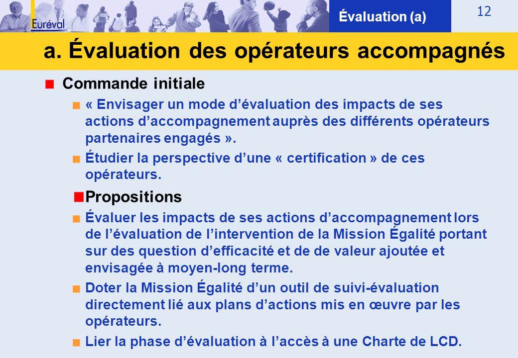 12 Commande initiale ■ « Envisager un mode d'évaluation des impacts de ses actions d'accompagnement auprès des différents opérateurs partenaires engag