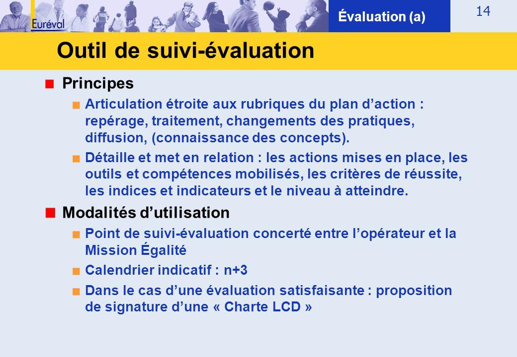 14 Principes ■ Articulation étroite aux rubriques du plan d'action : repérage, traitement, changements des pratiques, diffusion, (connaissance des con