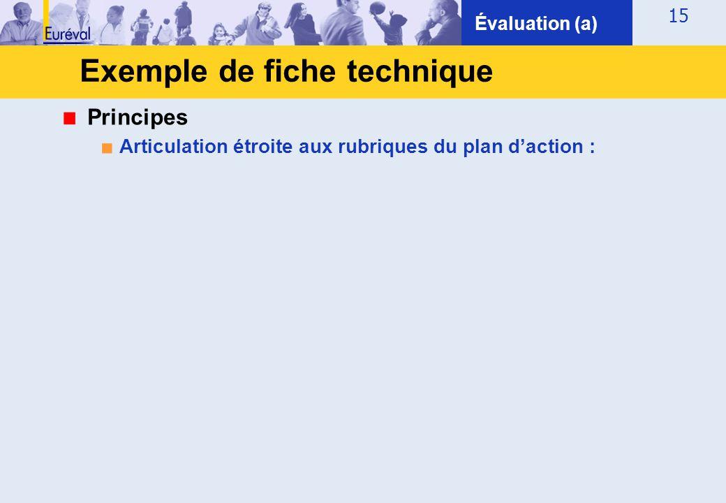 15 Principes ■ Articulation étroite aux rubriques du plan d'action : Évaluation (a) Exemple de fiche technique