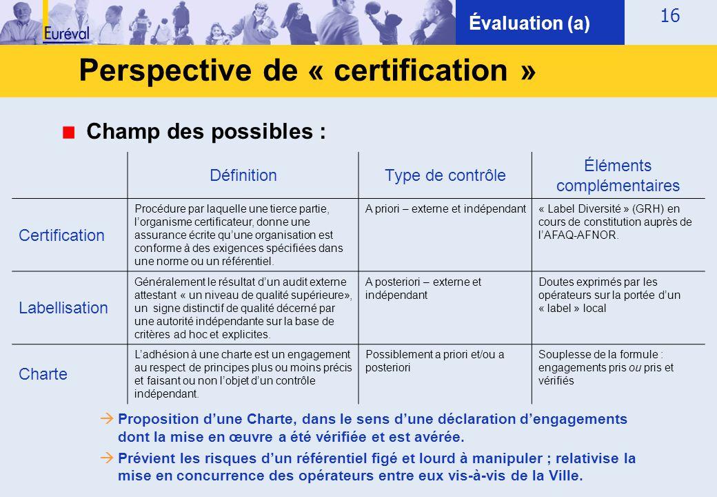 16 Champ des possibles :  Proposition d'une Charte, dans le sens d'une déclaration d'engagements dont la mise en œuvre a été vérifiée et est avérée.