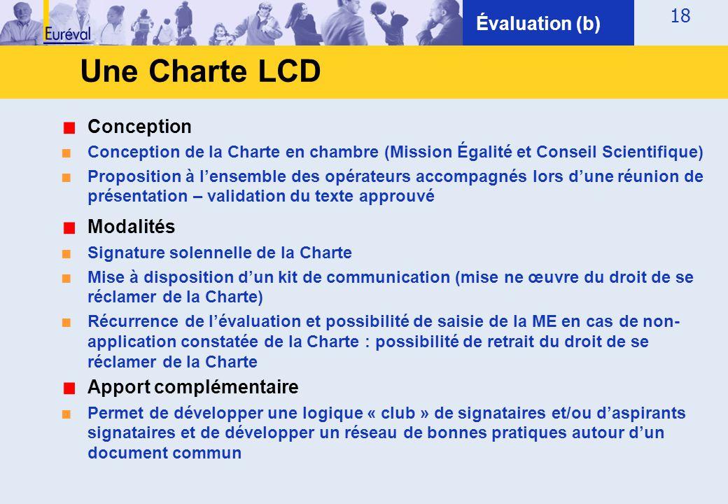 18 Conception ■ Conception de la Charte en chambre (Mission Égalité et Conseil Scientifique) ■ Proposition à l'ensemble des opérateurs accompagnés lor