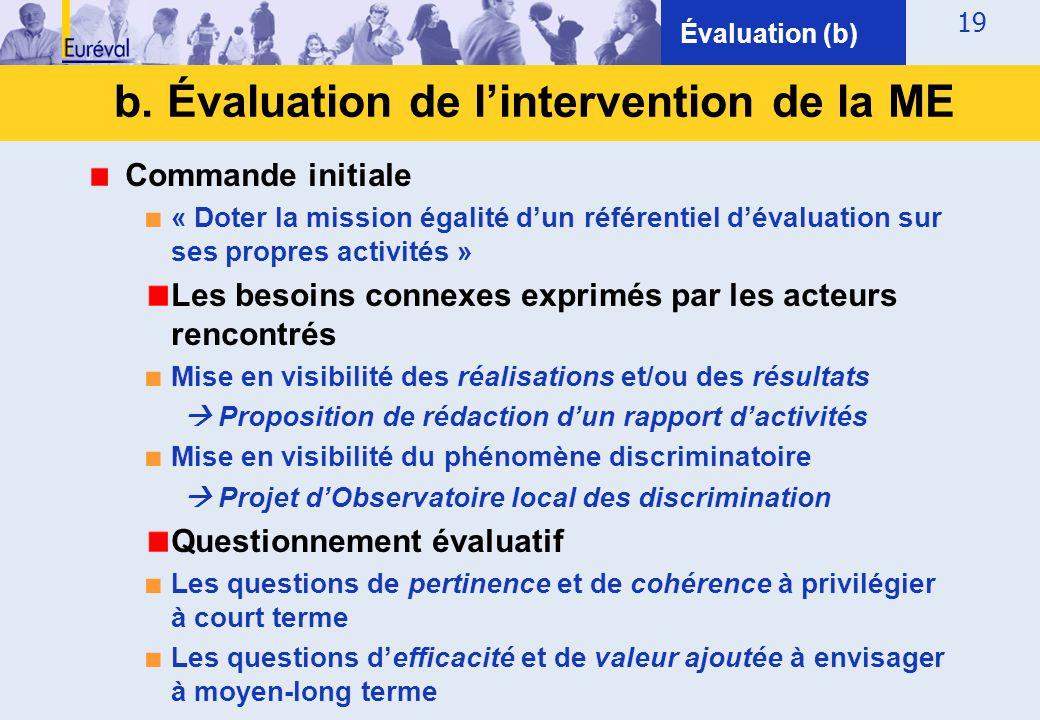 19 Commande initiale ■ « Doter la mission égalité d'un référentiel d'évaluation sur ses propres activités » Les besoins connexes exprimés par les acte