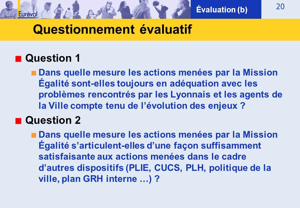 20 Questionnement évaluatif Évaluation (b) Question 1 ■ Dans quelle mesure les actions menées par la Mission Égalité sont-elles toujours en adéquation