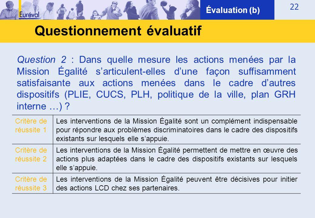 22 Questionnement évaluatif Évaluation (b) Question 2 : Dans quelle mesure les actions menées par la Mission Égalité s'articulent-elles d'une façon su