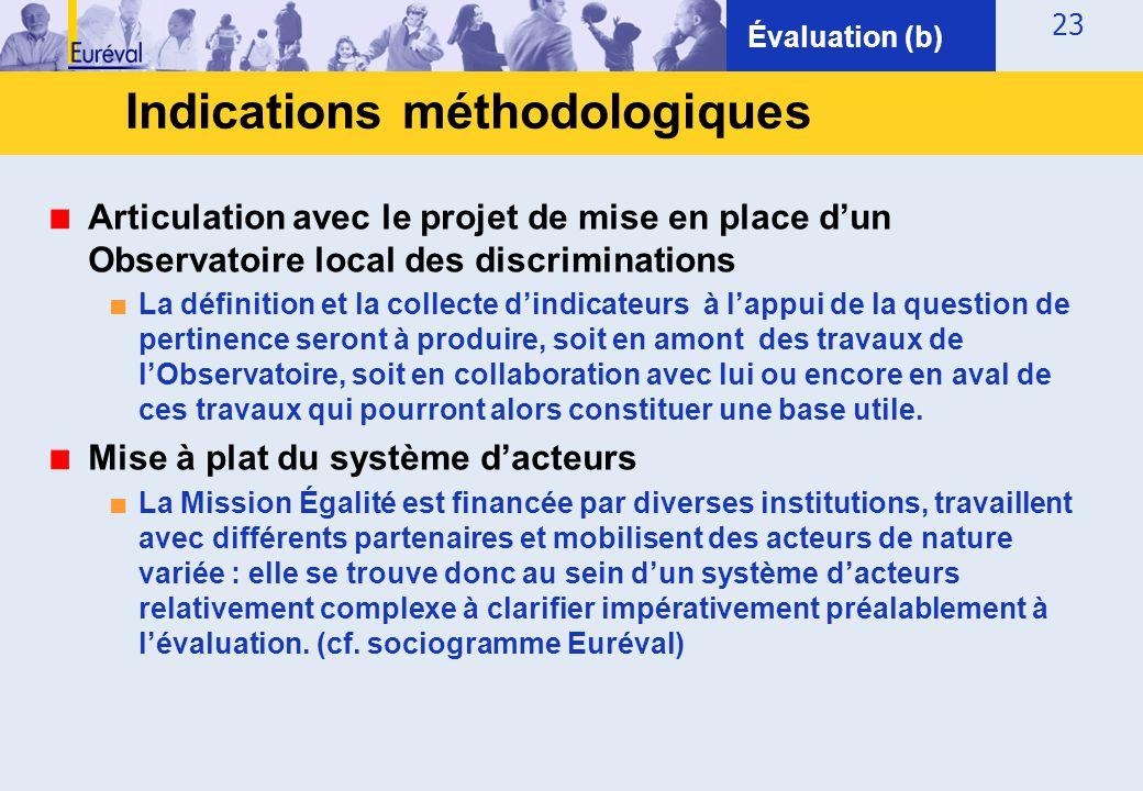 23 Indications méthodologiques Évaluation (b) Articulation avec le projet de mise en place d'un Observatoire local des discriminations ■ La définition