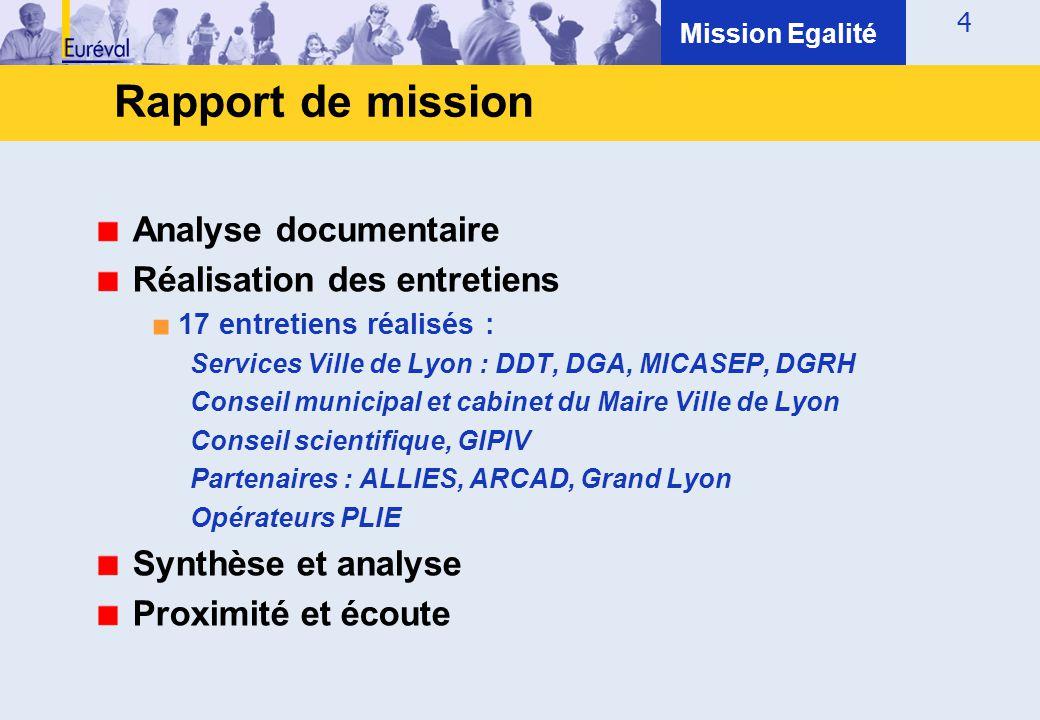 4 Analyse documentaire Réalisation des entretiens ■ 17 entretiens réalisés : Services Ville de Lyon : DDT, DGA, MICASEP, DGRH Conseil municipal et cab