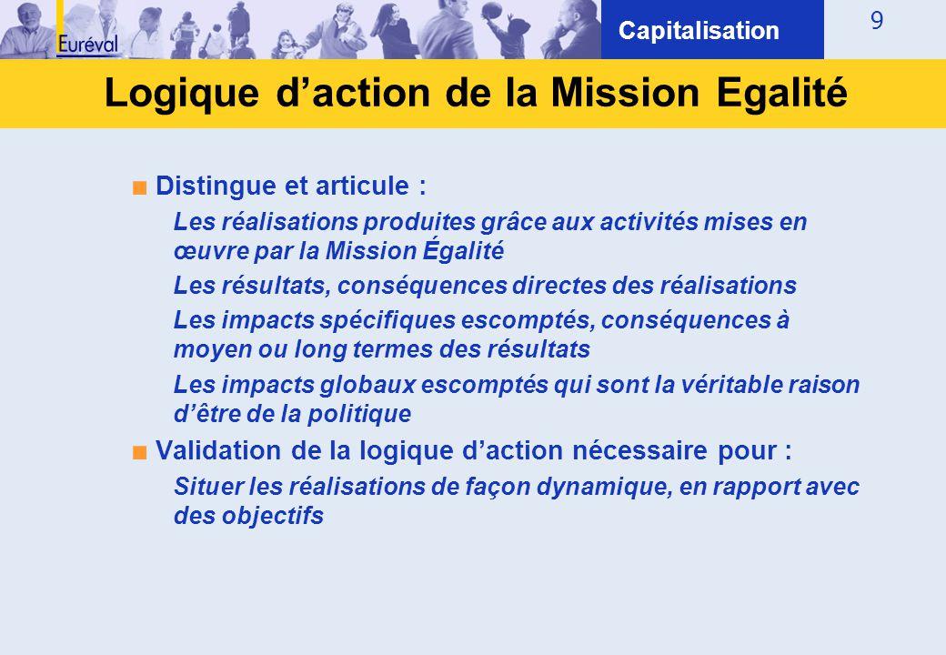 9 ■ Distingue et articule : Les réalisations produites grâce aux activités mises en œuvre par la Mission Égalité Les résultats, conséquences directes