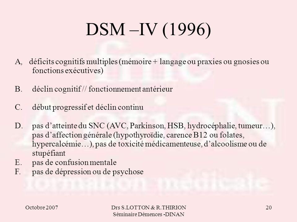 Octobre 2007Drs S.LOTTON & R.THIRION Séminaire Démences -DINAN 20 DSM –IV (1996) A, déficits cognitifs multiples (mémoire + langage ou praxies ou gnos