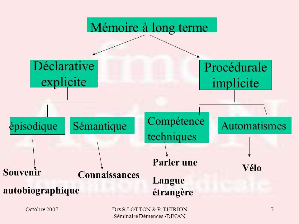 Octobre 2007Drs S.LOTTON & R.THIRION Séminaire Démences -DINAN 7 Mémoire à long terme Déclarative explicite Procédurale implicite épisodiqueSémantique