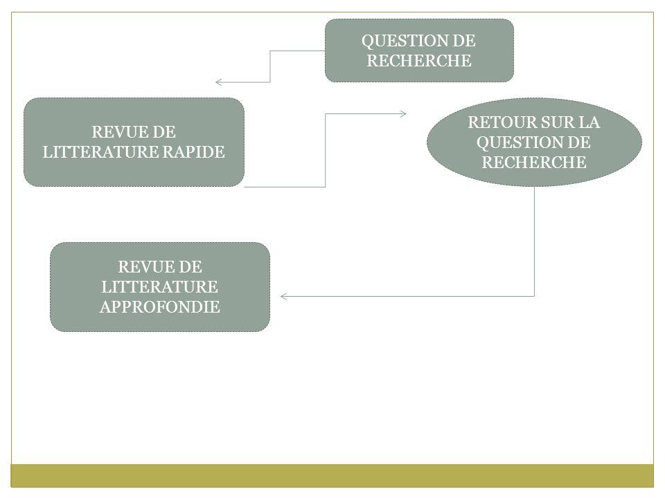 REVUE DE LITTERATURE RAPIDE QUESTION DE RECHERCHE RETOUR SUR LA QUESTION DE RECHERCHE REVUE DE LITTERATURE APPROFONDIE