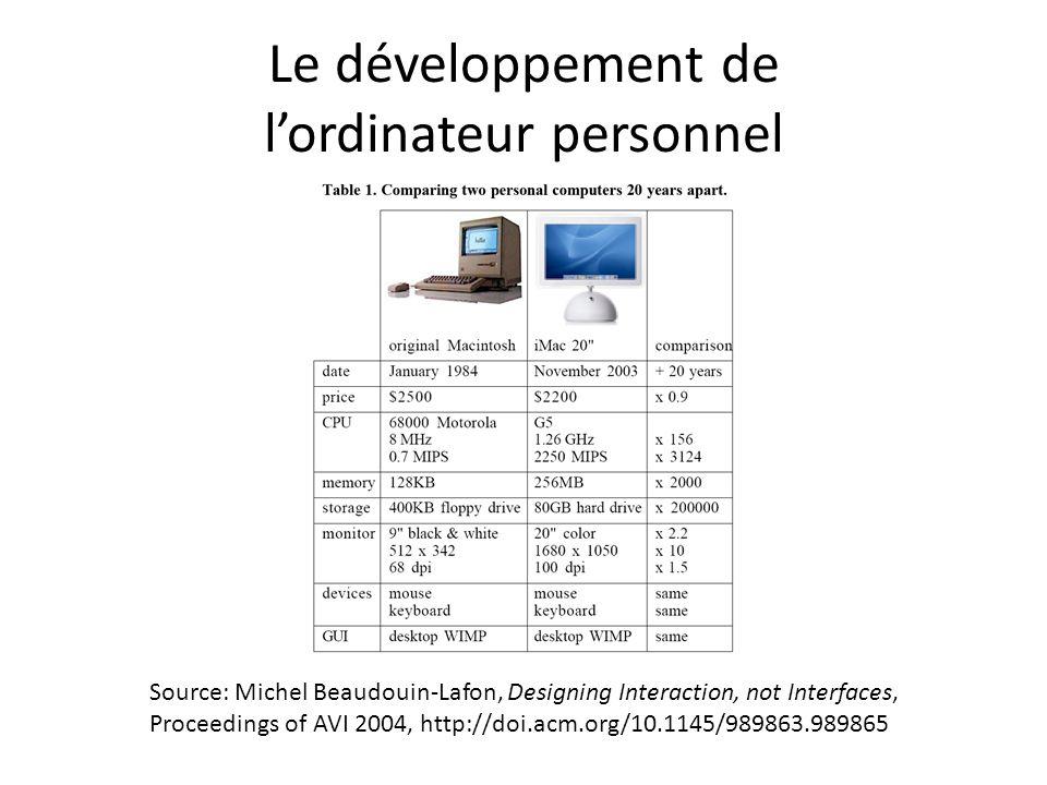 Le développement de l'ordinateur personnel Source: Michel Beaudouin-Lafon, Designing Interaction, not Interfaces, Proceedings of AVI 2004, http://doi.acm.org/10.1145/989863.989865