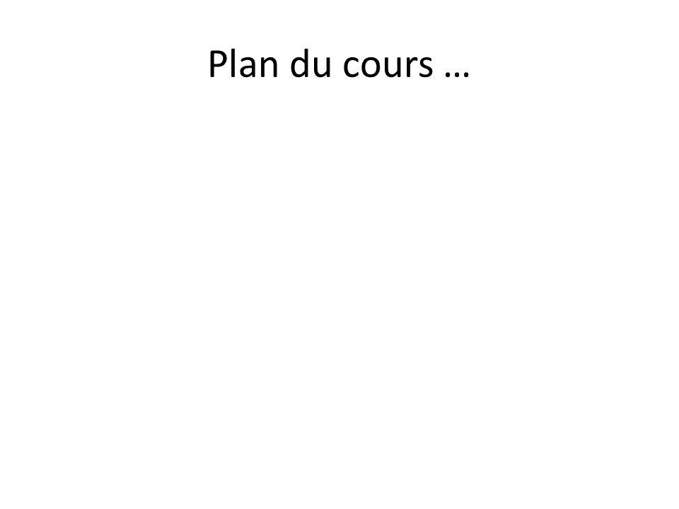 Plan du cours …