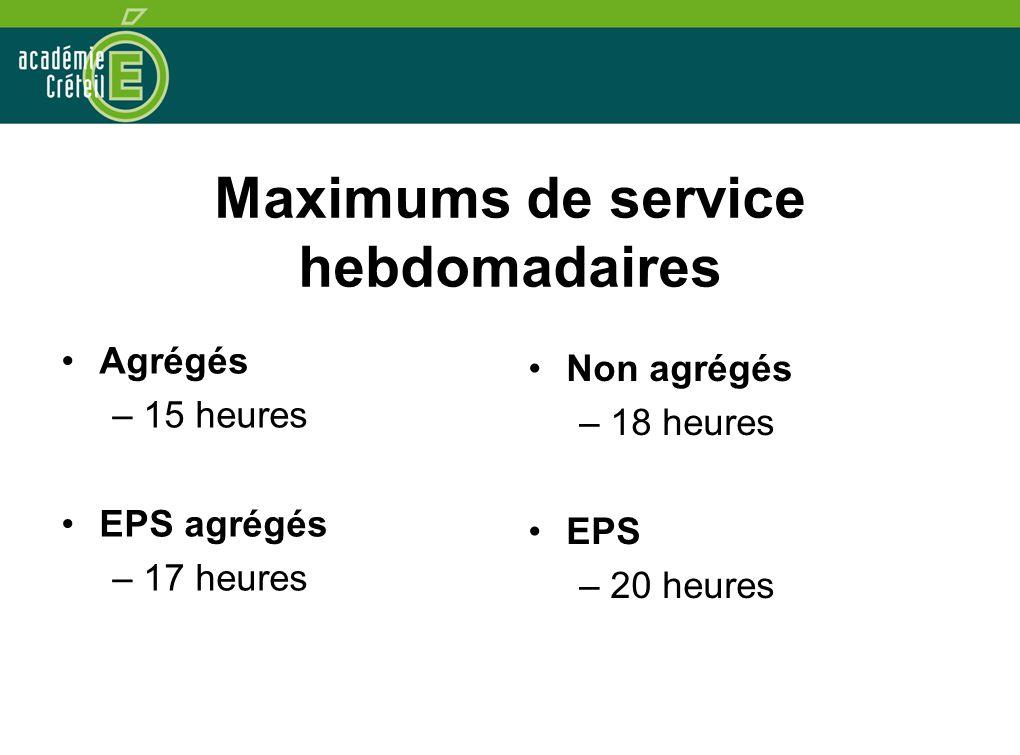 Maximums de service hebdomadaires •Agrégés –15 heures •EPS agrégés –17 heures •Non agrégés –18 heures •EPS –20 heures