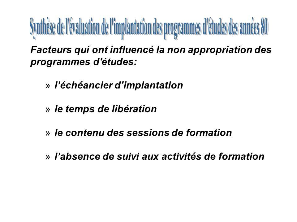 Facteurs qui ont influencé la non appropriation des programmes d'études: »l'échéancier d'implantation »le temps de libération »le contenu des sessions