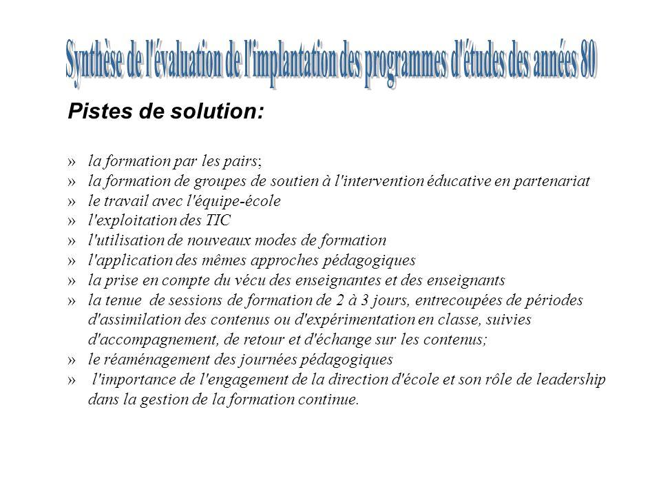 Pistes de solution: »la formation par les pairs; »la formation de groupes de soutien à l'intervention éducative en partenariat »le travail avec l'équi