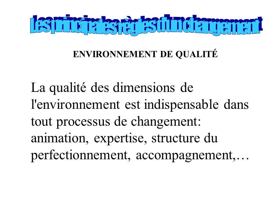 ENVIRONNEMENT DE QUALITÉ La qualité des dimensions de l'environnement est indispensable dans tout processus de changement: animation, expertise, struc