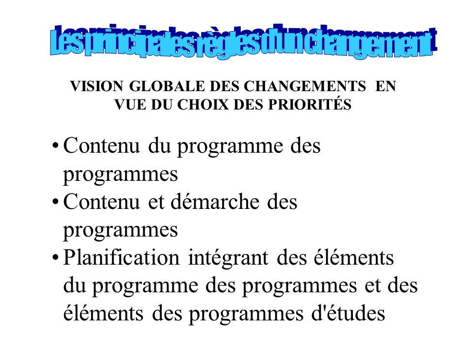 VISION GLOBALE DES CHANGEMENTS EN VUE DU CHOIX DES PRIORITÉS •Contenu du programme des programmes •Contenu et démarche des programmes •Planification i