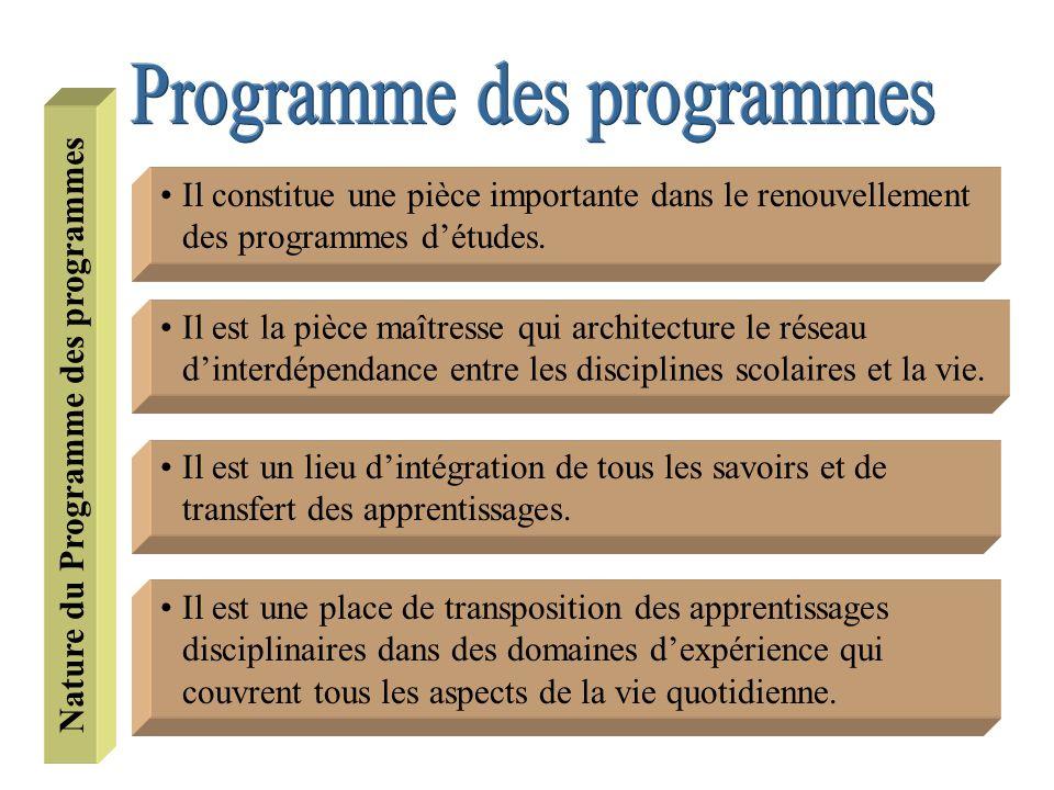 •Il constitue une pièce importante dans le renouvellement des programmes d'études. •Il est la pièce maîtresse qui architecture le réseau d'interdépend