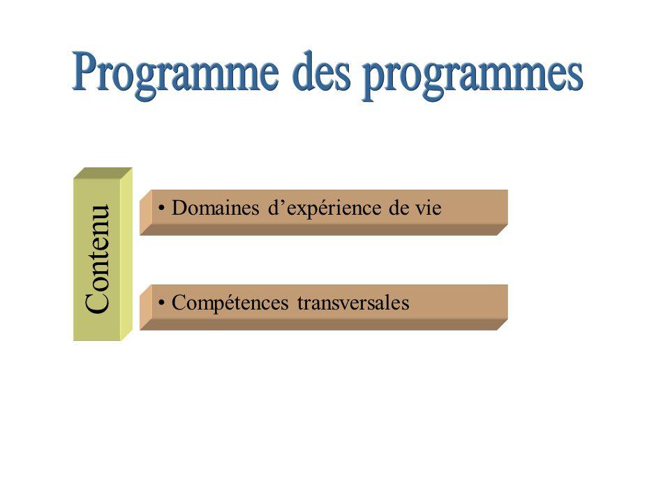 •Compétences transversales Contenu •Domaines d'expérience de vie