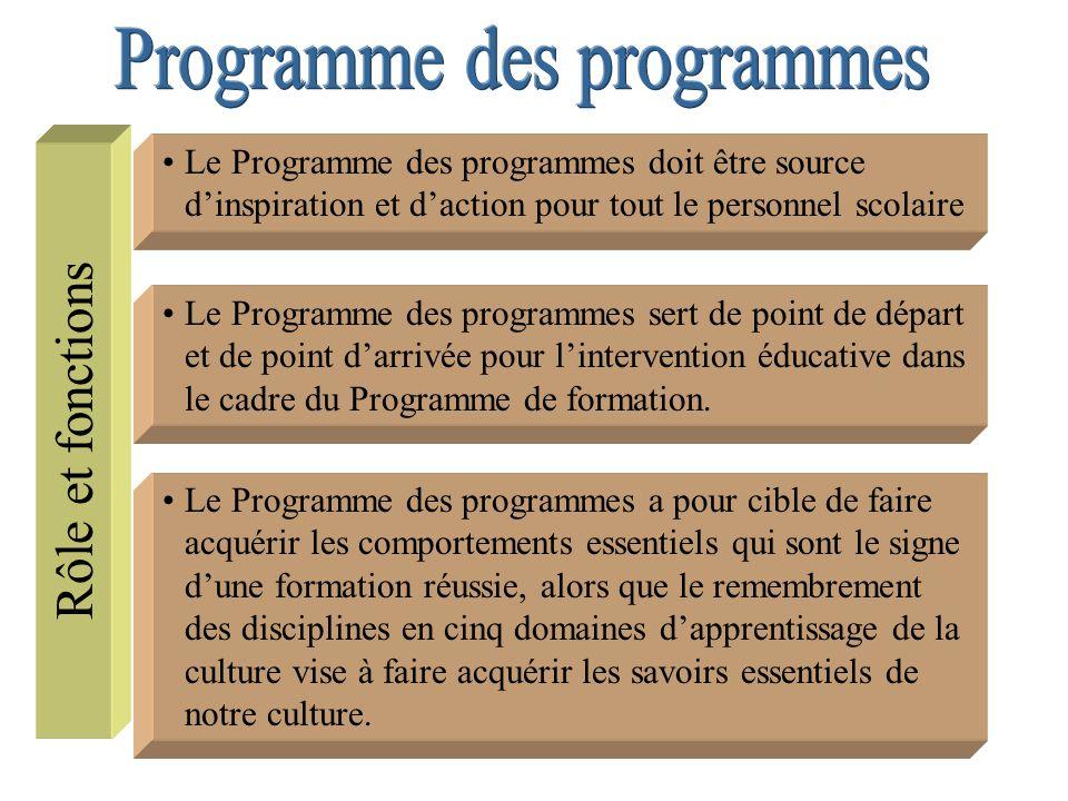 Rôle et fonctions •Le Programme des programmes doit être source d'inspiration et d'action pour tout le personnel scolaire •Le Programme des programmes