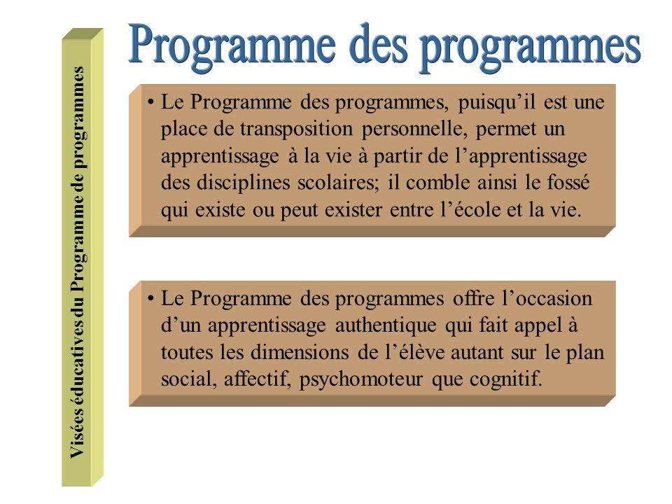 Visées éducatives du Programme de programmes •Le Programme des programmes, puisqu'il est une place de transposition personnelle, permet un apprentissa
