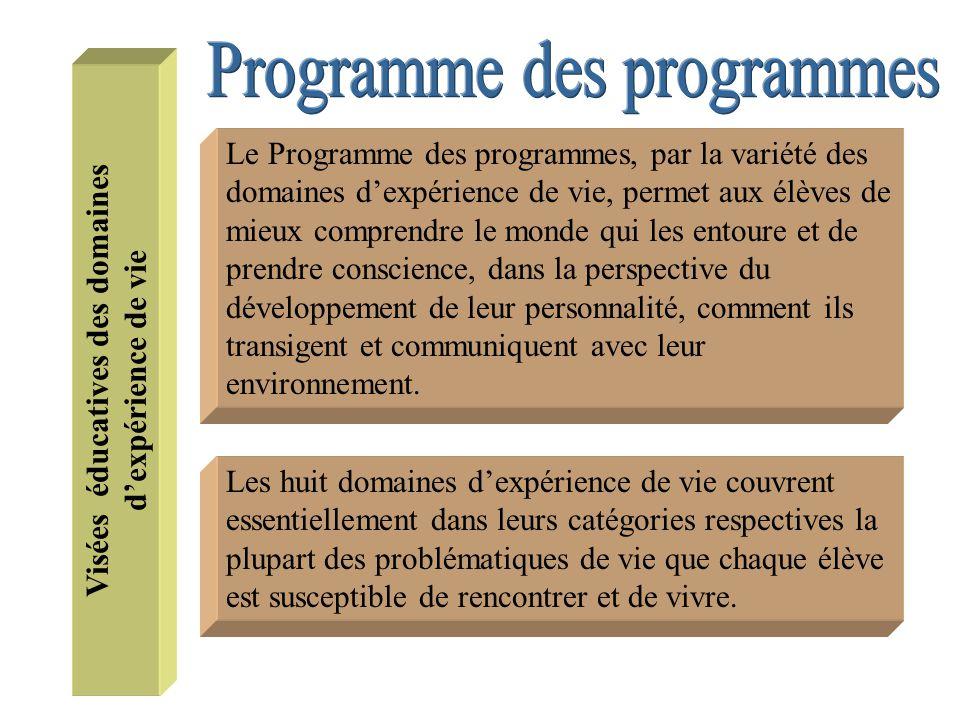 Visées éducatives des domaines d'expérience de vie Le Programme des programmes, par la variété des domaines d'expérience de vie, permet aux élèves de