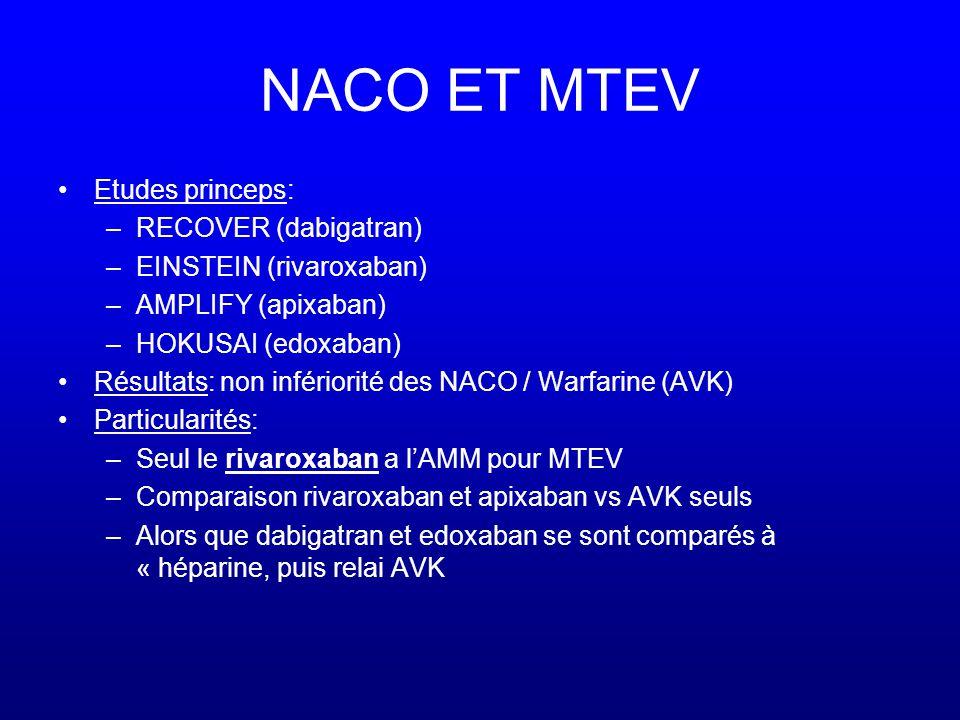 NACO ET MTEV •Etudes princeps: –RECOVER (dabigatran) –EINSTEIN (rivaroxaban) –AMPLIFY (apixaban) –HOKUSAI (edoxaban) •Résultats: non infériorité des NACO / Warfarine (AVK) •Particularités: –Seul le rivaroxaban a l'AMM pour MTEV –Comparaison rivaroxaban et apixaban vs AVK seuls –Alors que dabigatran et edoxaban se sont comparés à « héparine, puis relai AVK