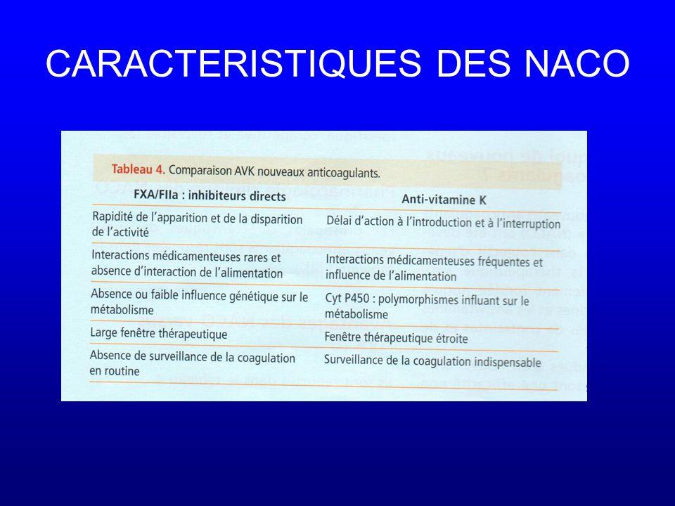 CARACTERISTIQUES DES NACO