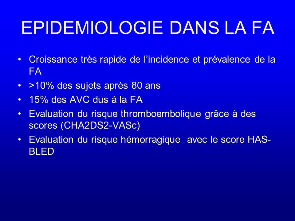 EPIDEMIOLOGIE DANS LA FA •Croissance très rapide de l'incidence et prévalence de la FA •>10% des sujets après 80 ans •15% des AVC dus à la FA •Evaluation du risque thromboembolique grâce à des scores (CHA2DS2-VASc) •Evaluation du risque hémorragique avec le score HAS- BLED