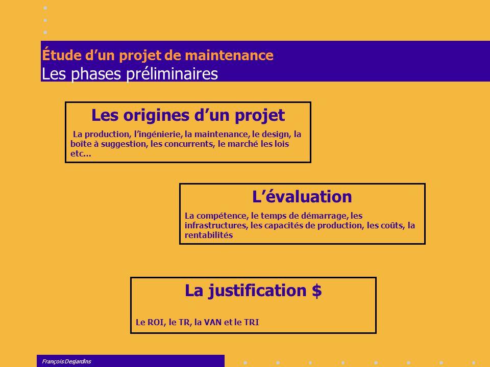 François Desjardins Planification d'un projet de maintenance Représentation graphique Ordonnancement Suivi Représentation graphique Exemple de graph Gantt