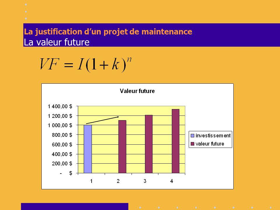 La justification d'un projet de maintenance La valeur actuelle