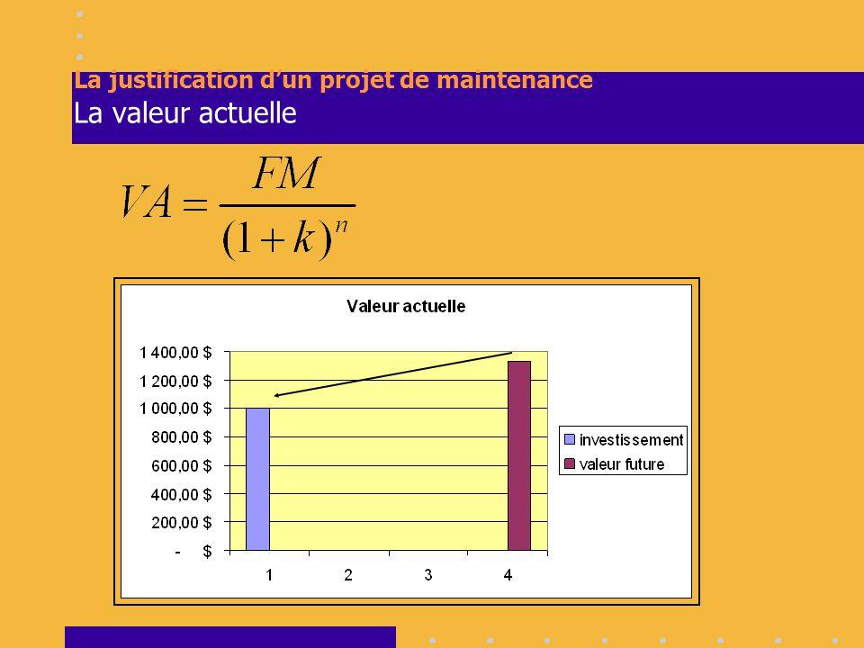 François Desjardins Planification d'une production unitaire Représentation graphique Graphique de potentiel Chaque tâche est représentée par un carré.