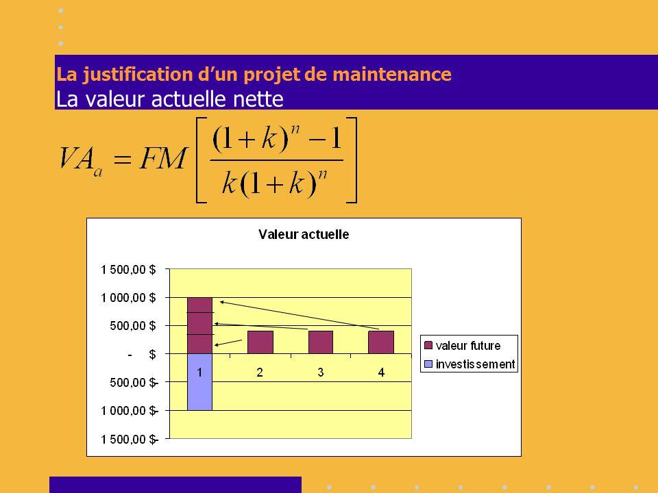 François Desjardins Planification d'une projet de maintenance Exploration de MS Project 1.