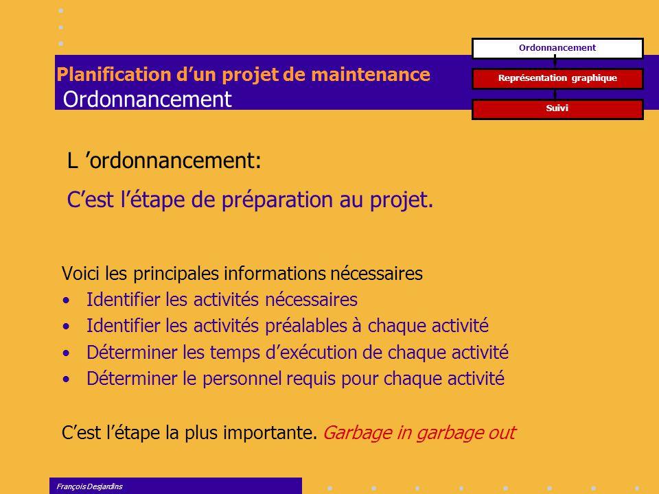 François Desjardins Planification d'un projet de maintenance Ordonnancement Ordonnancement Suivi Représentation graphique Exemple