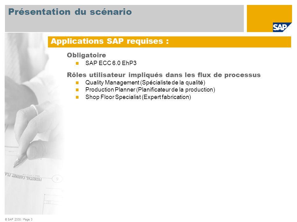© SAP 2008 / Page 3 Obligatoire  SAP ECC 6.0 EhP3 Rôles utilisateur impliqués dans les flux de processus  Quality Management (Spécialiste de la qual