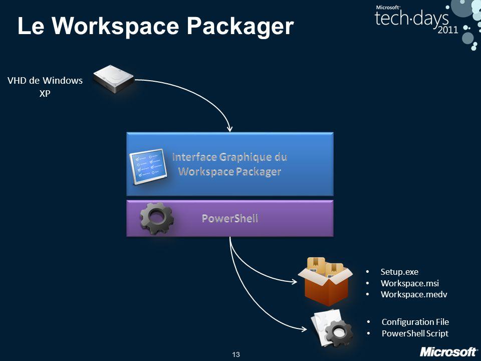 13 VHD de Windows XP • Setup.exe • Workspace.msi • Workspace.medv • Configuration File • PowerShell Script Le Workspace Packager