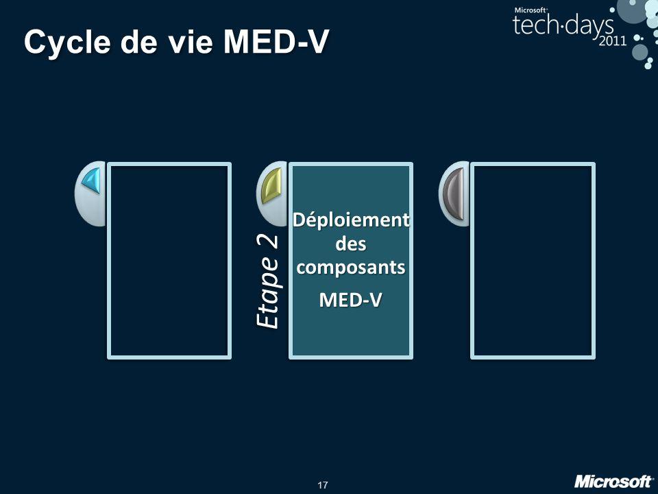 17 Etape 2 Déploiement des composants MED-V MED-V Cycle de vie MED-V