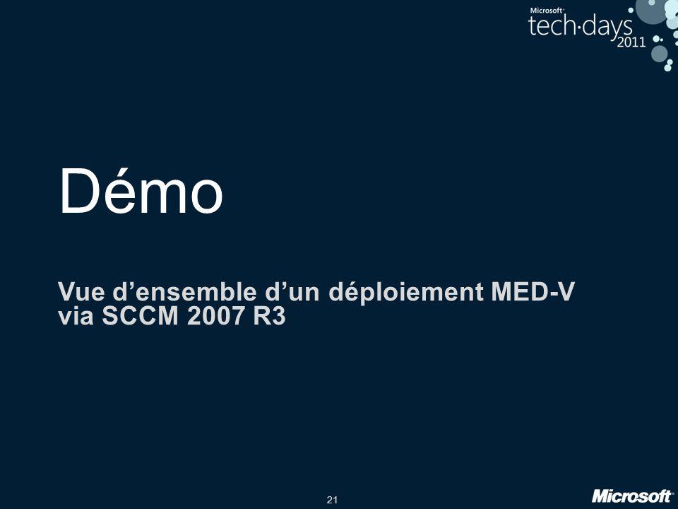 21 Démo Vue d'ensemble d'un déploiement MED-V via SCCM 2007 R3